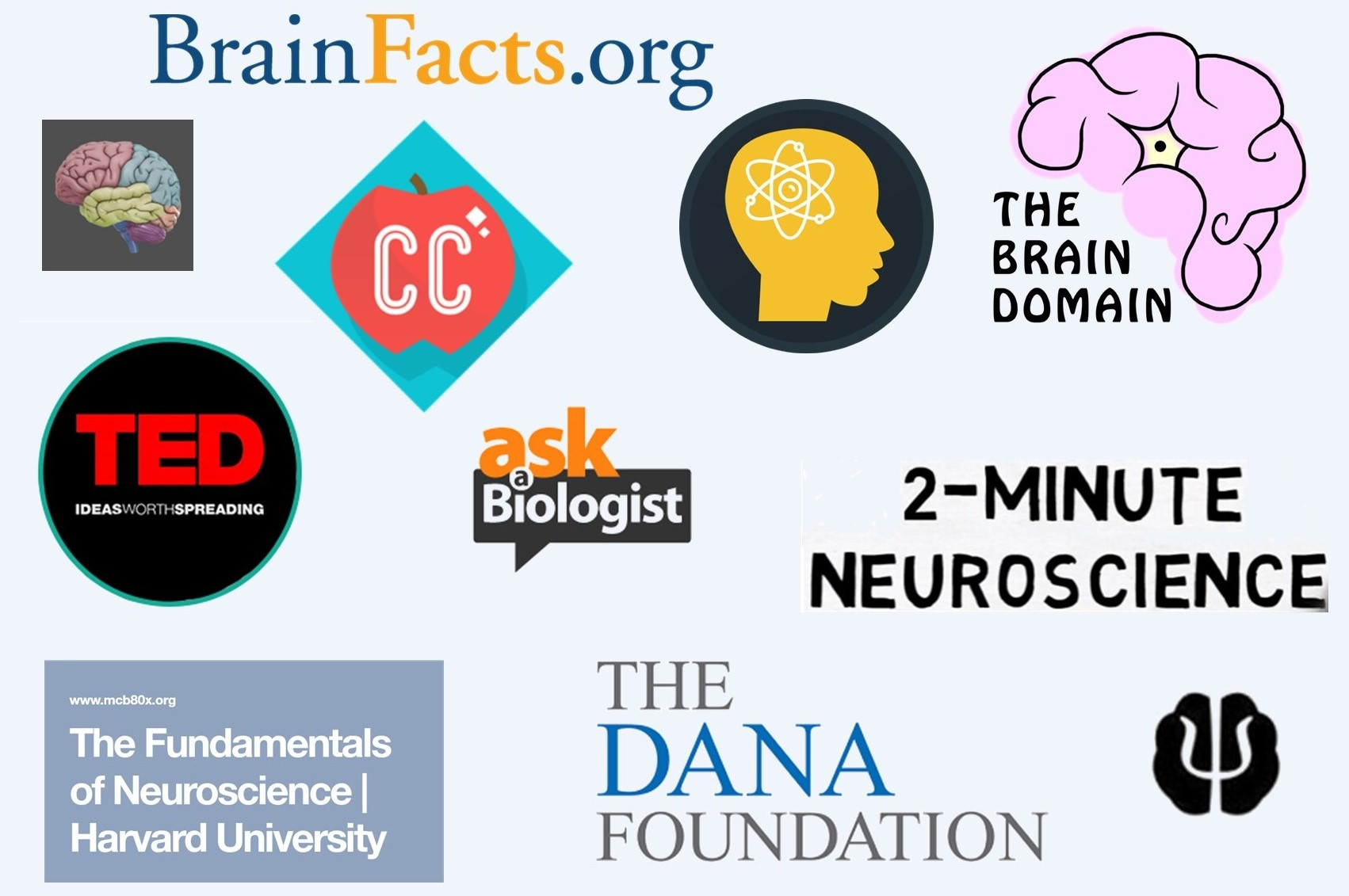 Many logos of organisations which give information about neuroscience